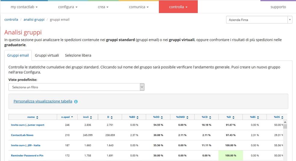 clab_ctrl-analisi_gruppi