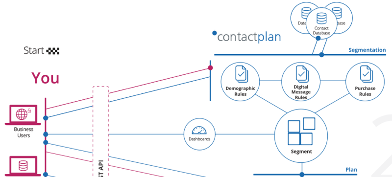 Contactplan_ConceptualArchitecture-white-cover-2.png