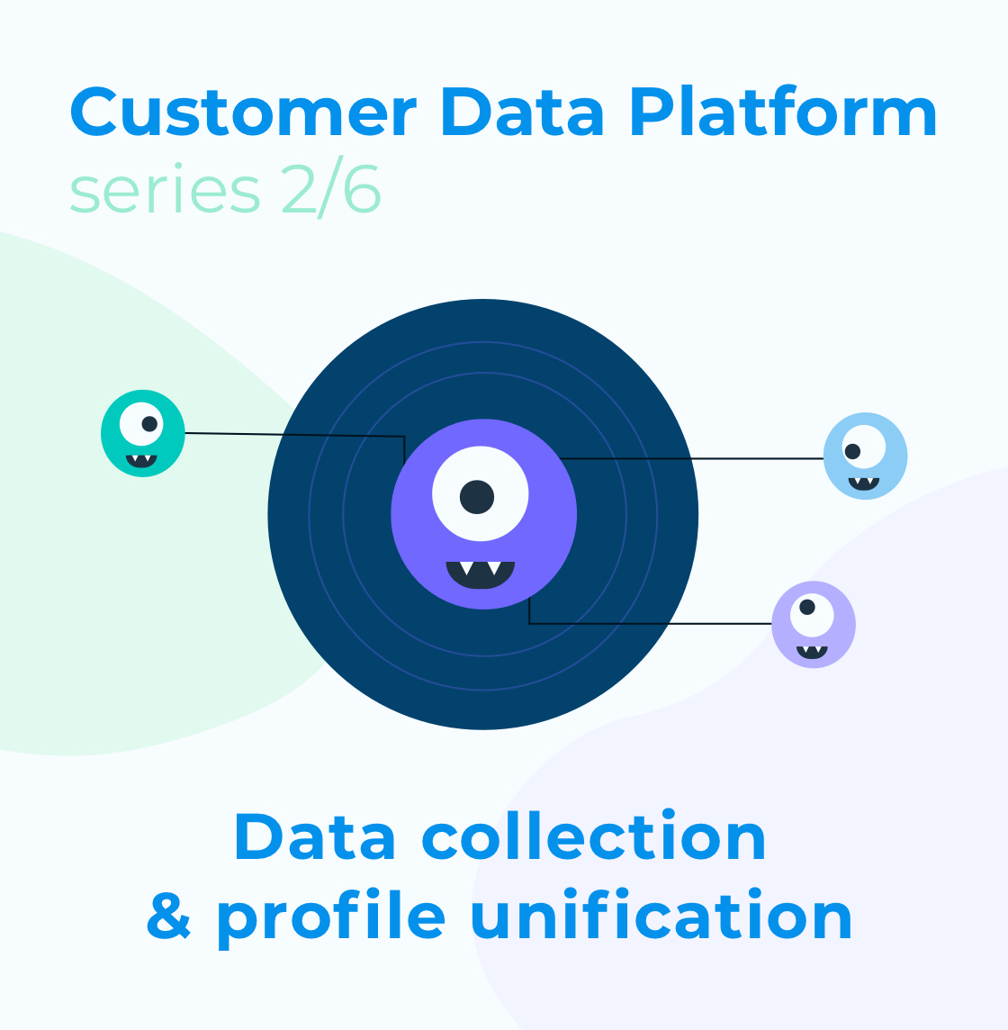 Data Collection CDP Series