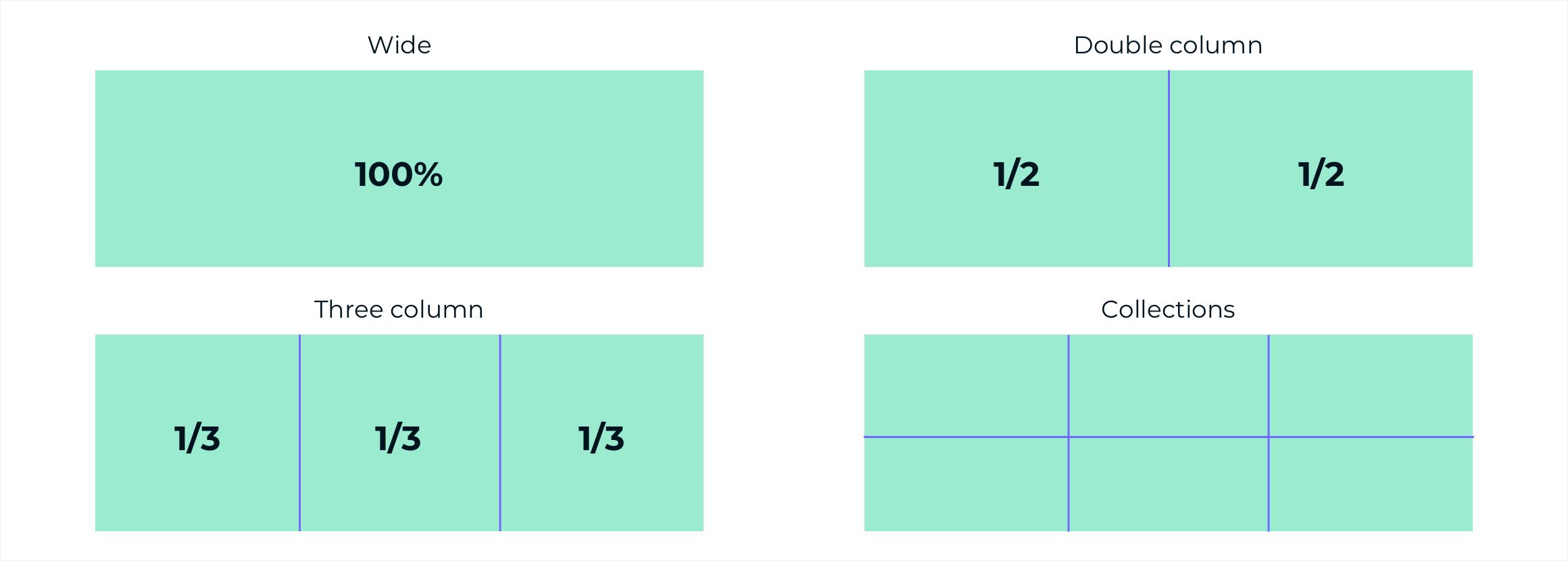 UI/UX #5: content's structure