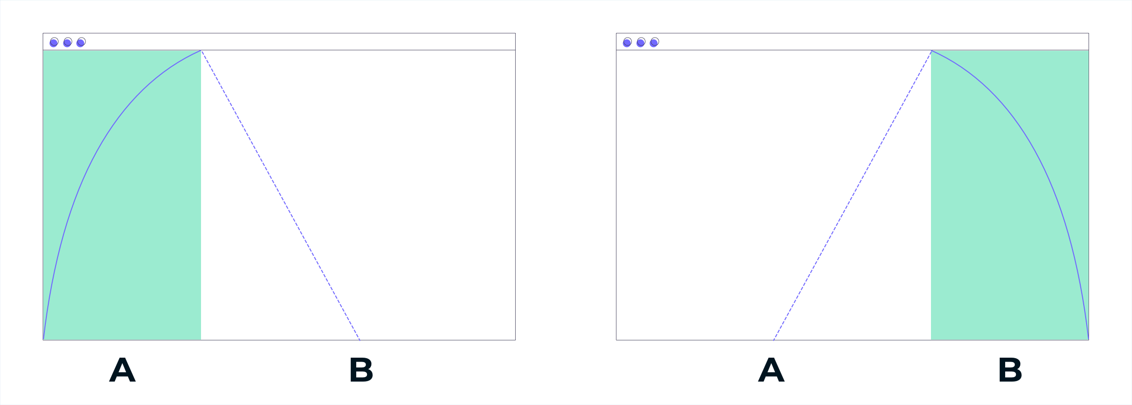 UI/UX #5: golden structure
