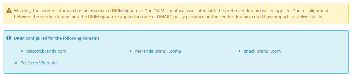 DKIM: Send message
