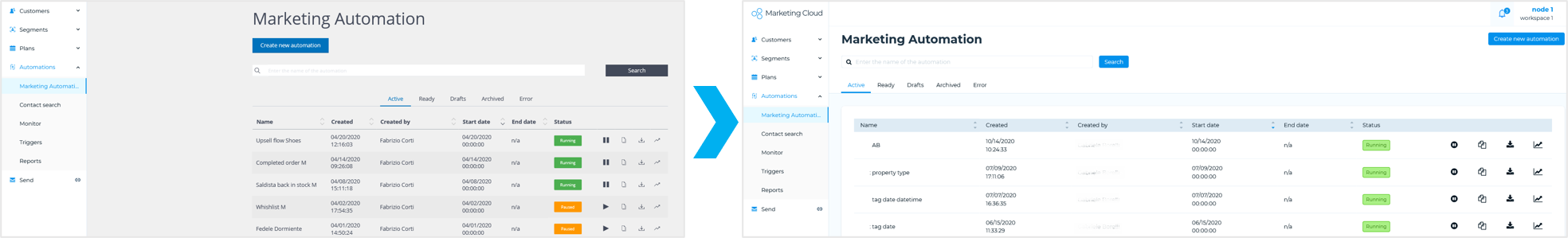 from old to new - marketing automation